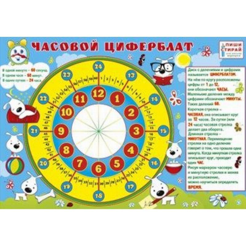 Плакат А2 Часовой циферблат