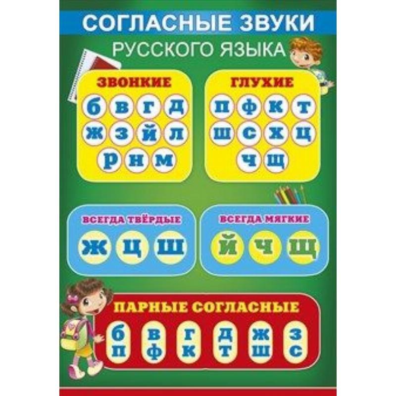Плакат А2 Согласные звуки русского языка