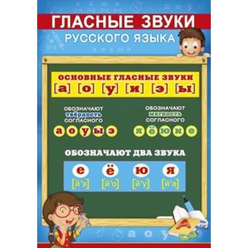 Плакат А2 Гласные звуки русского языка